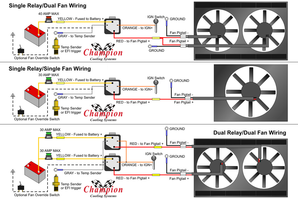 Where Are My Instructions For My Fan Relay?