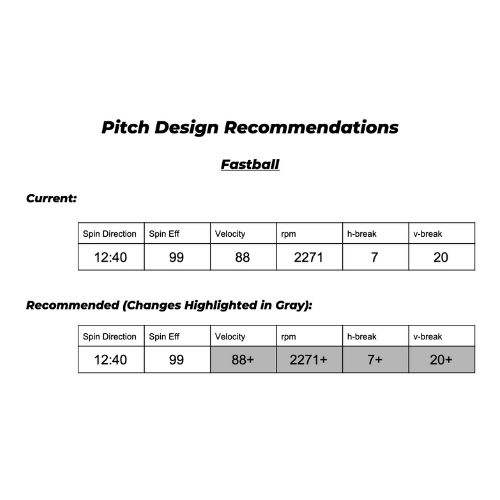 pitch design reccomendations