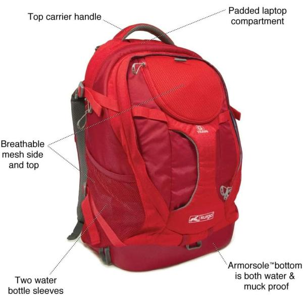Kurgo Dog Carrier Backpack for Small Pets - Dogs & Cats