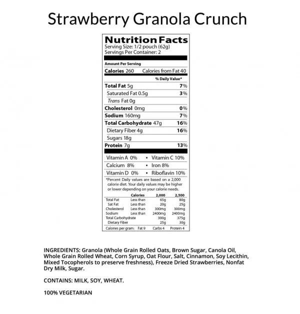 Strawberry Granola Crunch-711