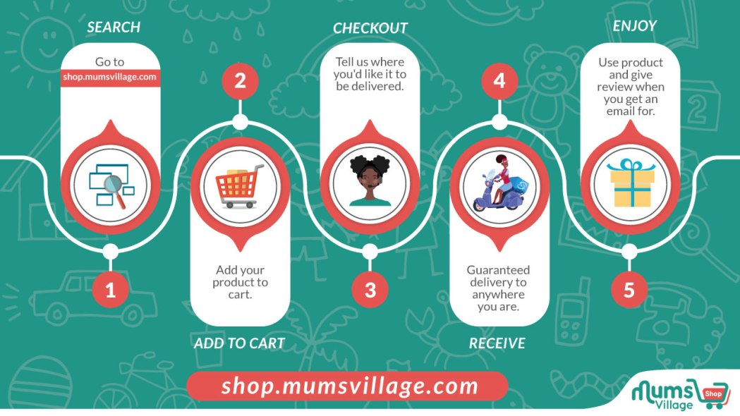 How To Order Online on MumsVillageShop