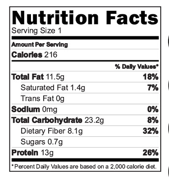Protein Delight Powder Nutrition Facts