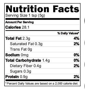 Masala Milk Magic Nutrition Facts