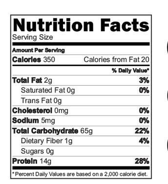 Organic Phool Makhana Nutrition Facts
