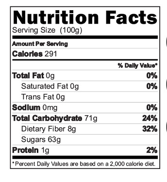 Dry Dates Powder Nutritional Facts