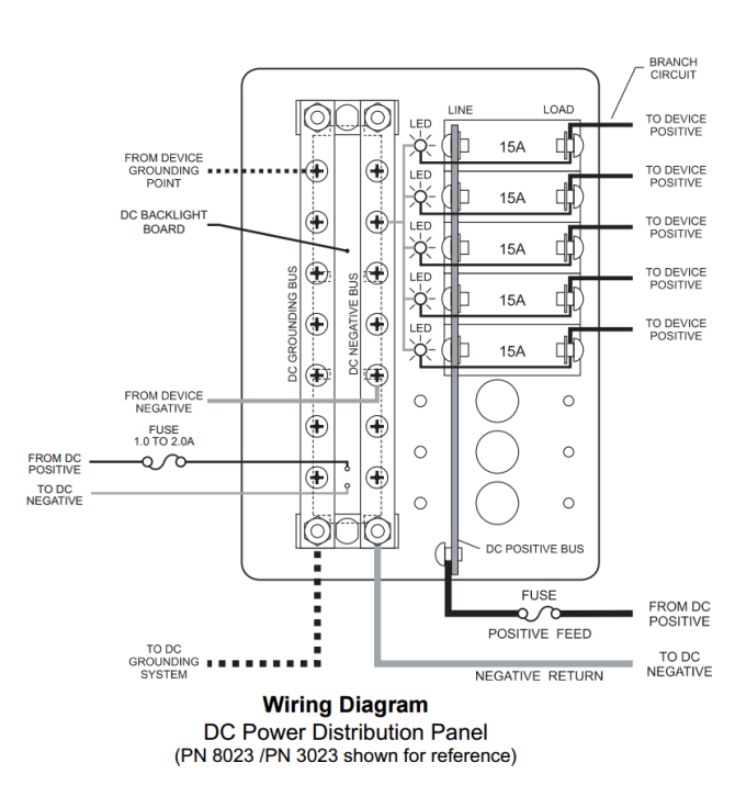 🏆 diagram in pictures database marine switch panel wiring