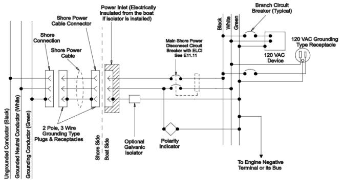 marine 50 amp wiring diagram  broan bathroom fans wiring