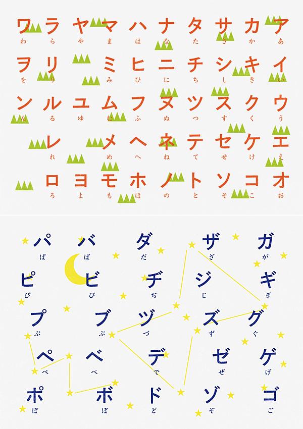 【楽天市場】あいうえお表 6枚セット ポスター ひらがな 練習 ...