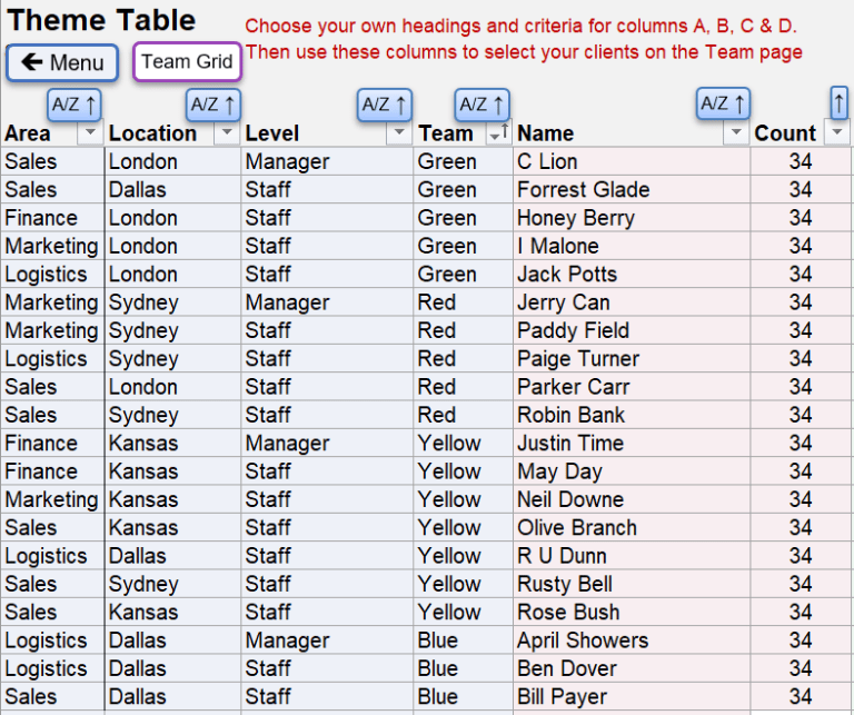 Cascade theme table selection criteria