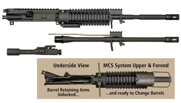 MCS (Multi Caliber System) Upper Receiver Assembly Kit for .223/5.56 with .300 Blackout.