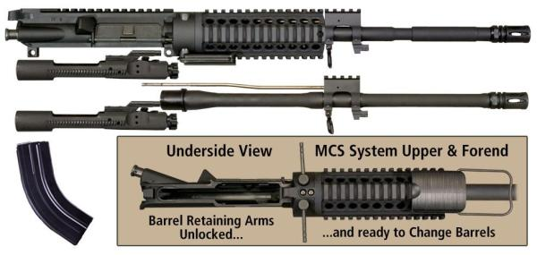 MCS (Multi Caliber System) Upper Receiver Assembly Kit for .223/5.56 with 7.62x39