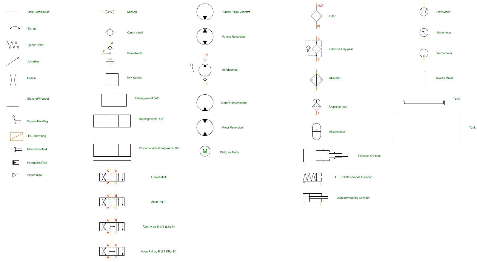 Hydraulics Diagram