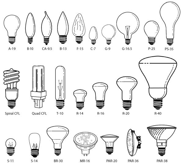 Small Base Light Bulbs Chandeliers