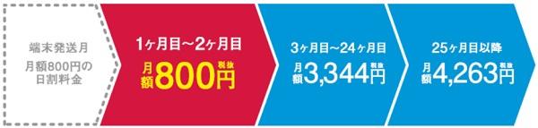 GMOとくとくBB WiMAX端末W04ギガ放題800円