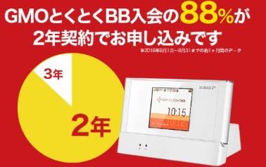 GMOとくとくBB WiMAX 2年契約