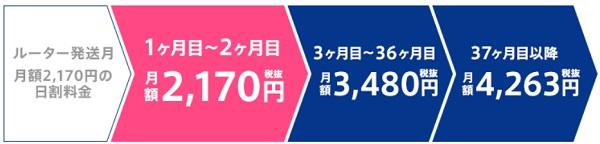 GMOとくとくBB WiMAX ギガ放題料金