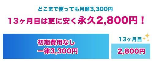 縛りなしwifi2800円