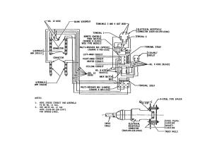 Figure 16 Wiring Diagram, M109A3