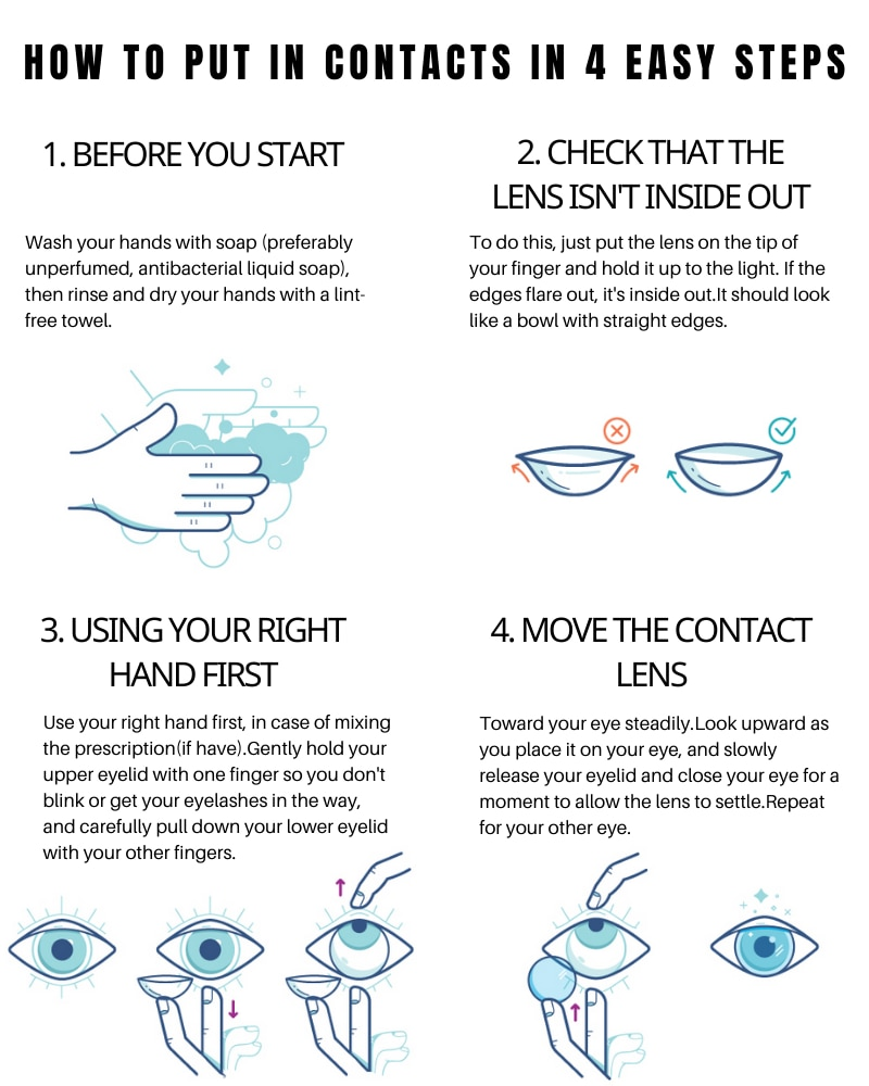 Prescription Colored Contacts For Myopia Bright Blue Green Color Contact Lenses-1 Year Use