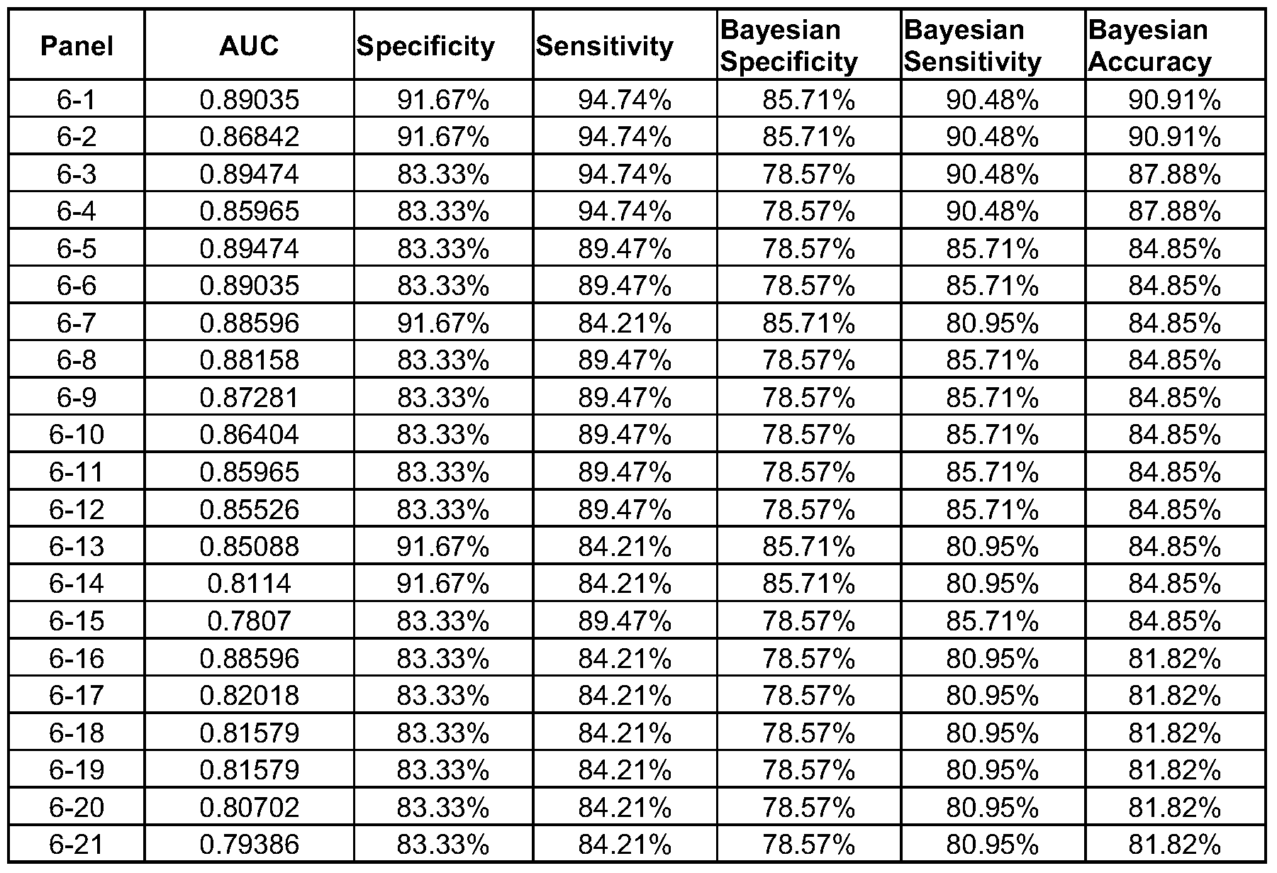 Factor Chart Printable