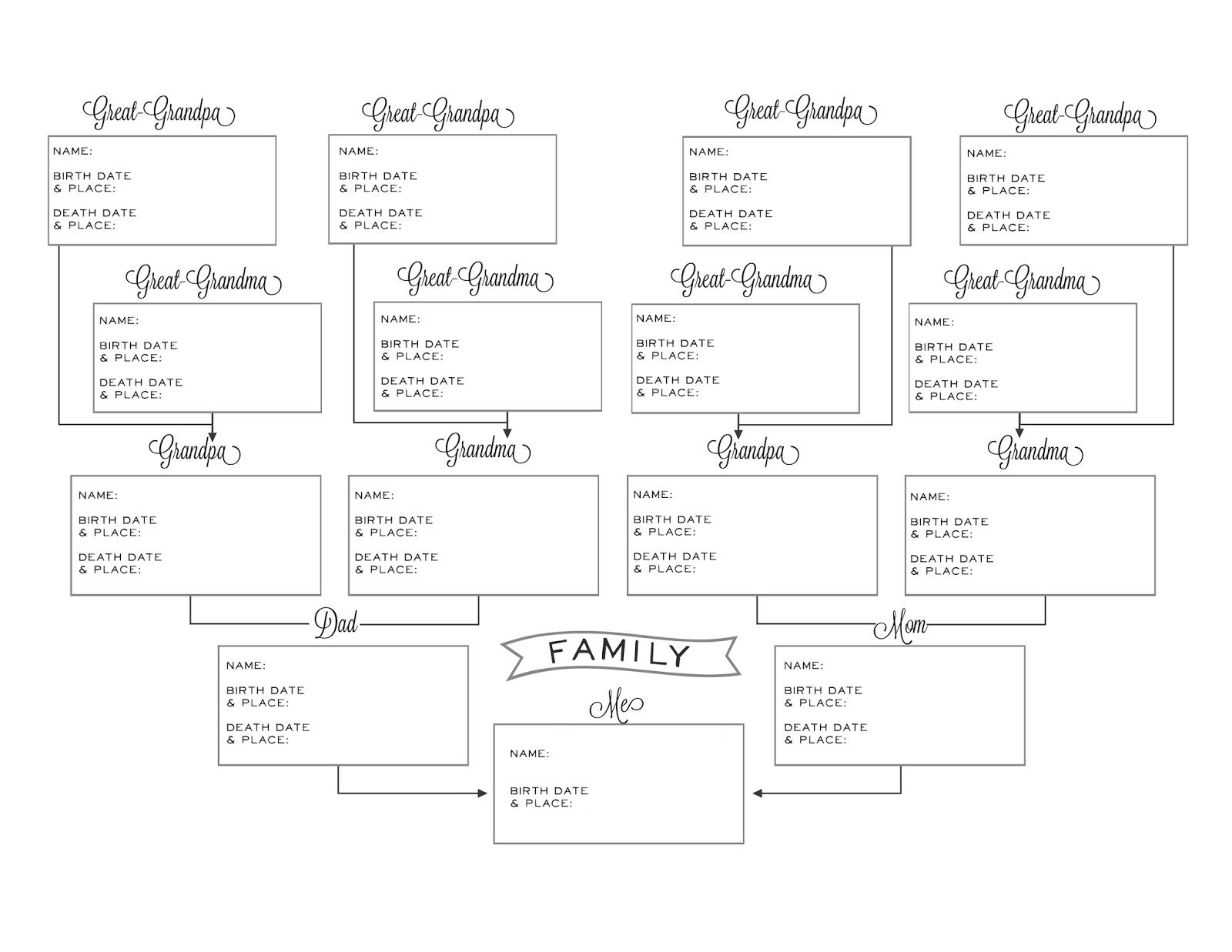 Pedigree Chart Printable Free