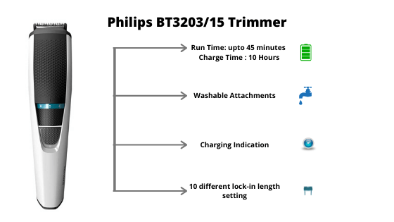best trimmer under 1500 in india