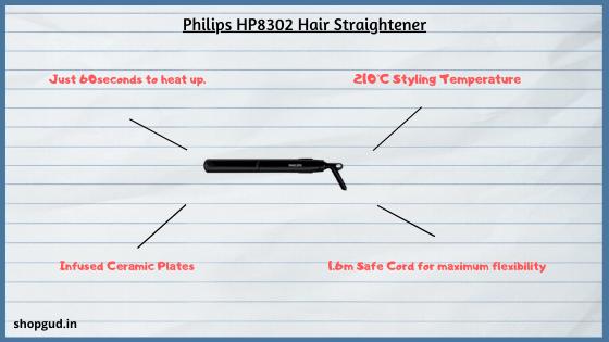 best philips hair straightener under 2000