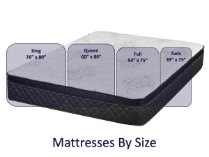 Rent to own mattresses by size