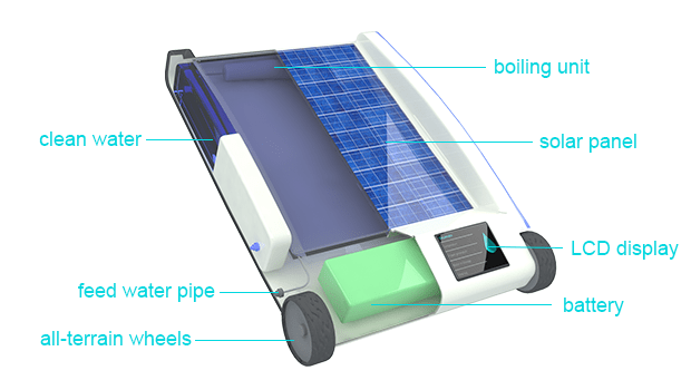 Solar water purifier