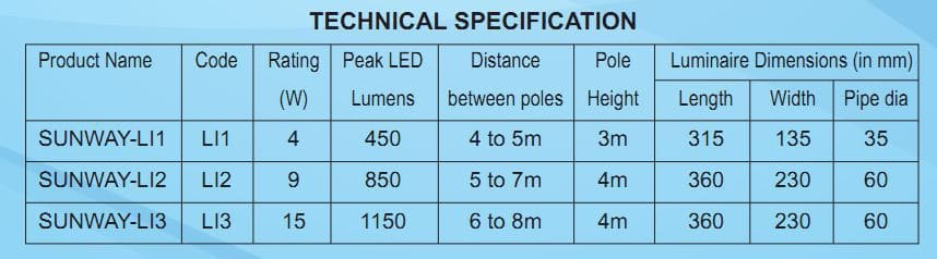 tech-specs-sunway-solar-street-light