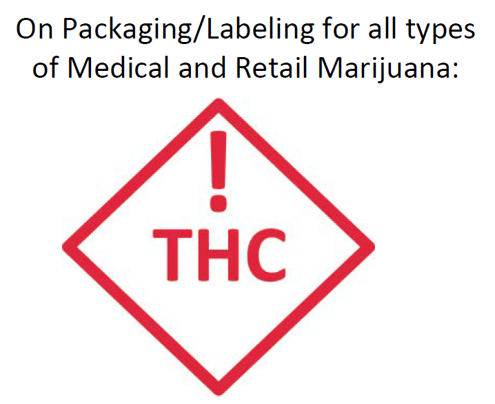 Colorado Warning Symbol And Image For Cannabis Labeling And Package