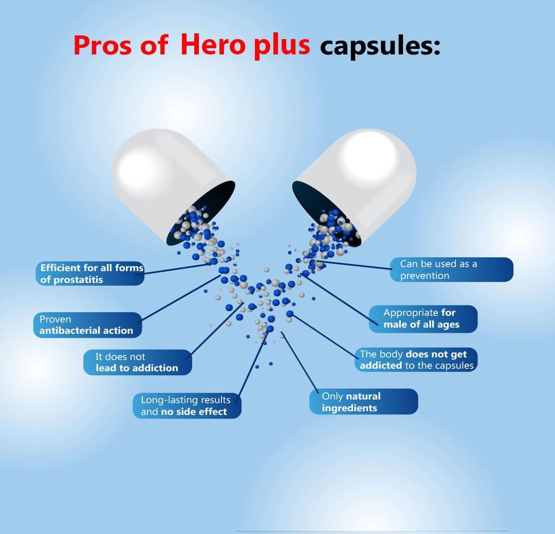 Hemato pro prostatitis vélemények