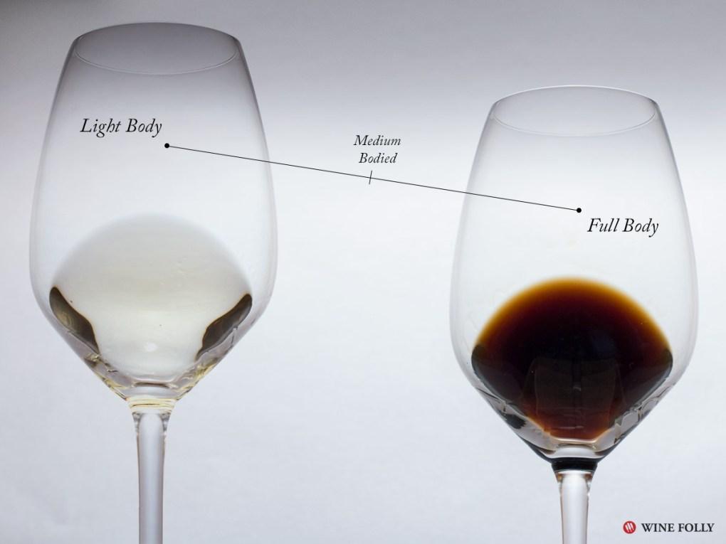 Rượu vang trên 13,5% ABV được coi là rượu vang toàn thân. Một số loại rượu vang được coi là toàn thân
