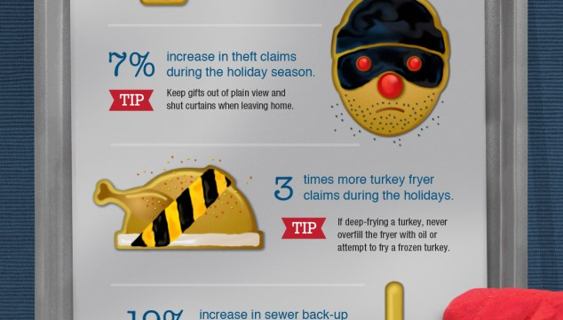 Prevent a Hazardous Holiday Season with Helpful Safety Tips From Allstate