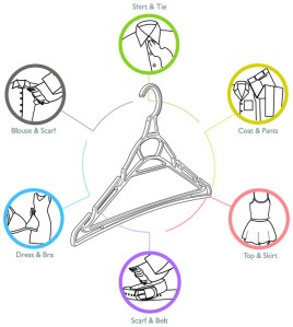 All Together Garment Hanger Campaign Details