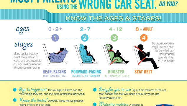 Booster Seat Safety And Education #ChiccoKidFit #IC