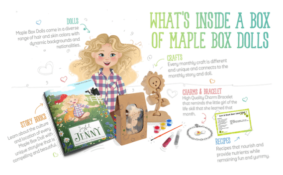 Maple Box Doll Subscription Service of dolls