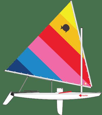 Mai Tai sunfish sail