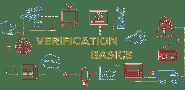Verification Basics