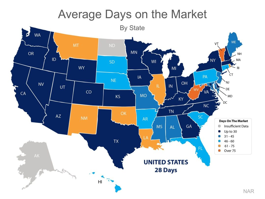 California Homes Are Selling Quicker vs Nationwide Sales