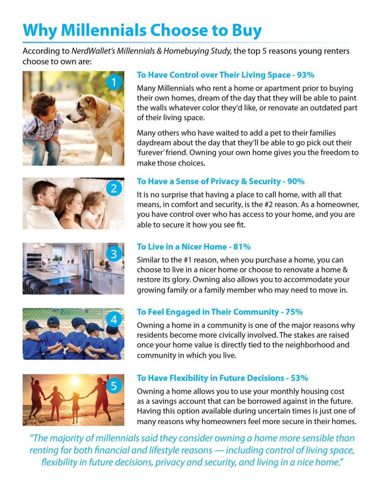 Freedom and Control Are Top Reasons Millennials Choose To Buy