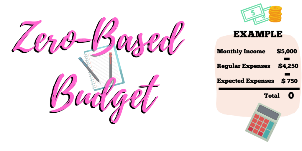 Zero Based Budget with Example of monthly income + regular expenses + expected expenses = zero.