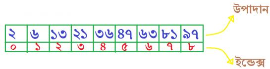 binary search 1st imge