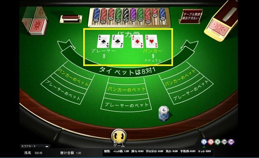 オンラインカジノ バカラのプレイ方法