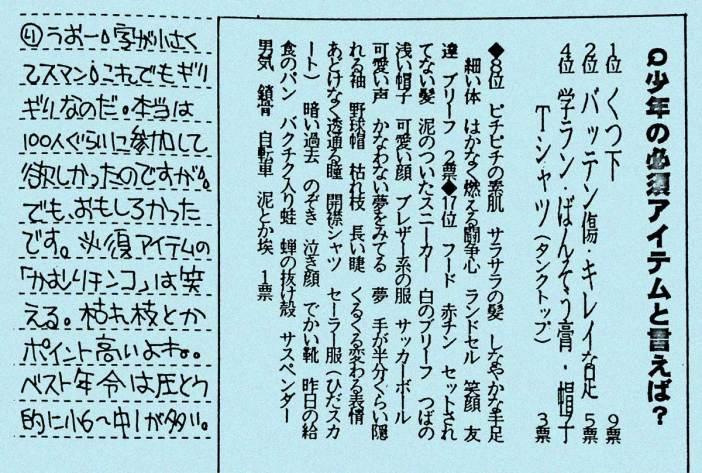 Facsimile from The Syotaroh (1996) by Manda Ringo, p. 14: Boy items