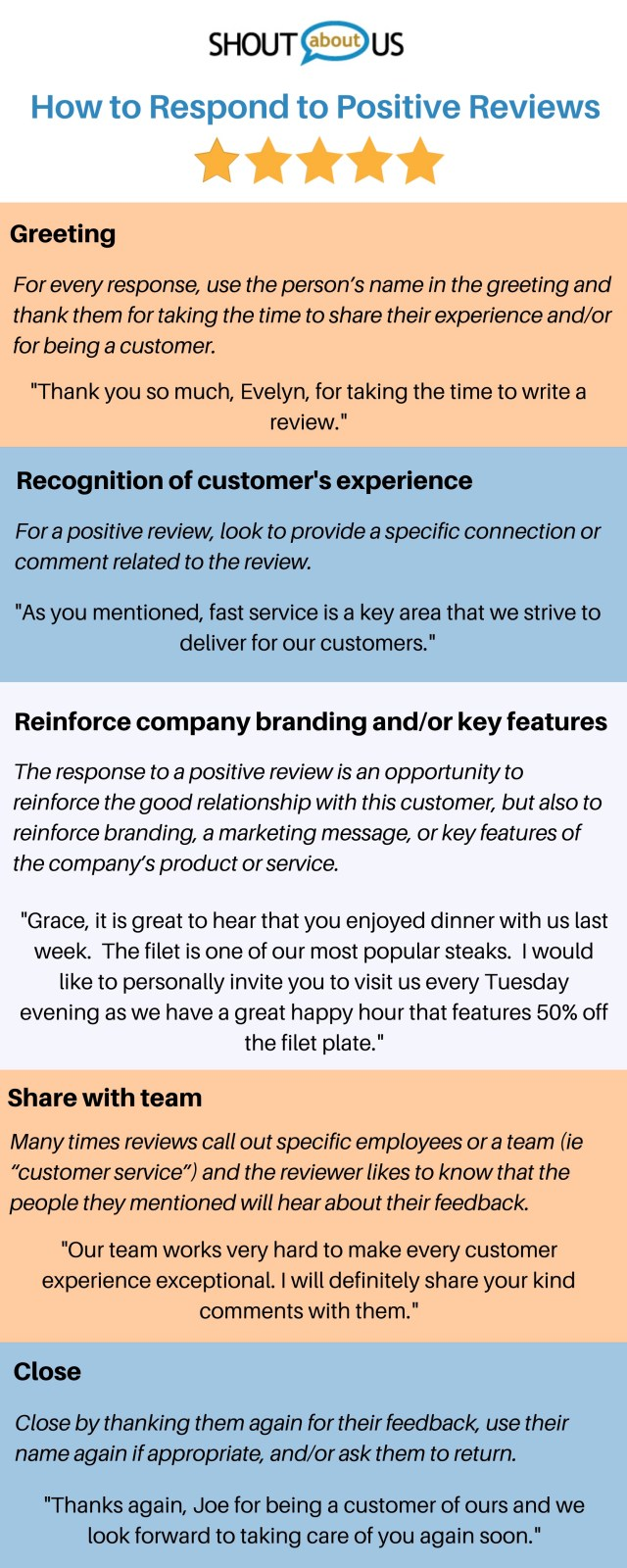 How to Respond to Positive Online Reviews of Your Business