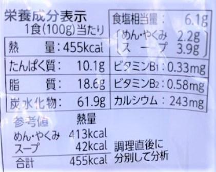 サンヨー食品 サッポロ一番 塩ラーメン 袋 2020 japanese-modest-meal-middle-aged-handmade-dinner-7-used-instant-noodle-2020