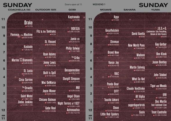 2015 Coachella - Sunday set times