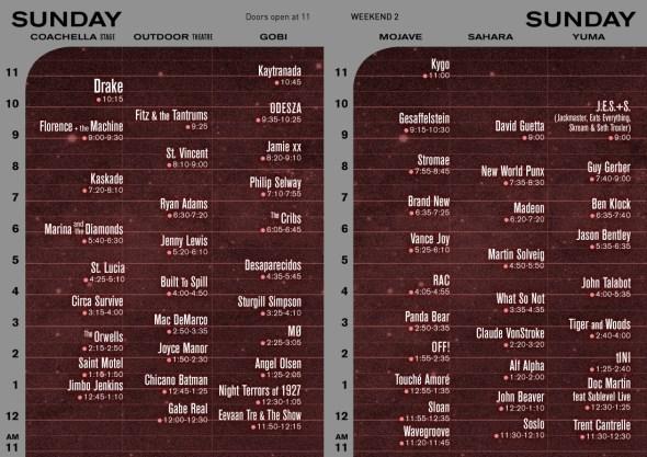 Coachella Weekend 2 - Sunday set times