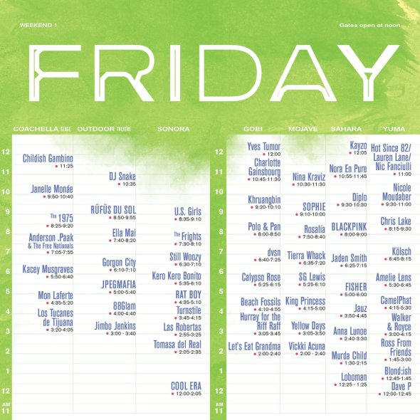 Coachella 2019 - Weekend 1 - Friday set times